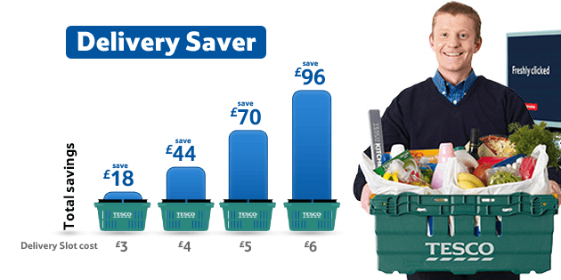 Tesco Delivery Saver launches